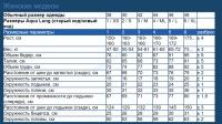 Гидрокостюм Aqua Lung Bering Comfort 6,5мм 2014 6