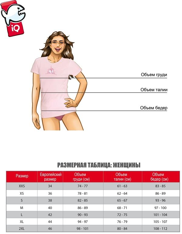 IQ: размеры женской одежды