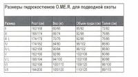 Шорты O.ME.R Titanium 3 мм 2